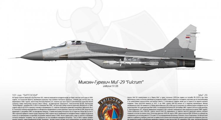 MiG-29 18101 color profile by Dimitrije Ostojic / www.dimitrijeostojic.com